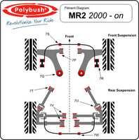 Thumb polybush mr2 roadster 2000 toyota17